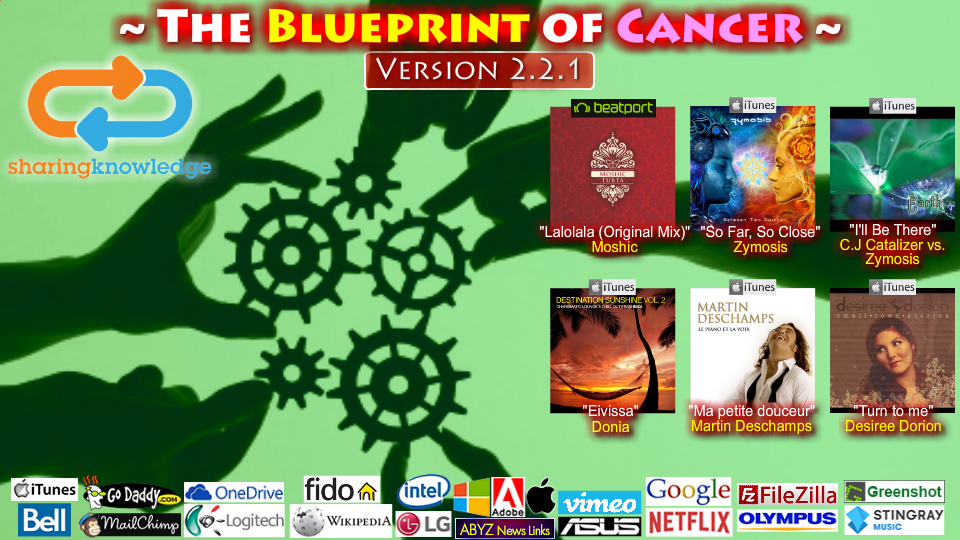 The Blueprint of Cancer