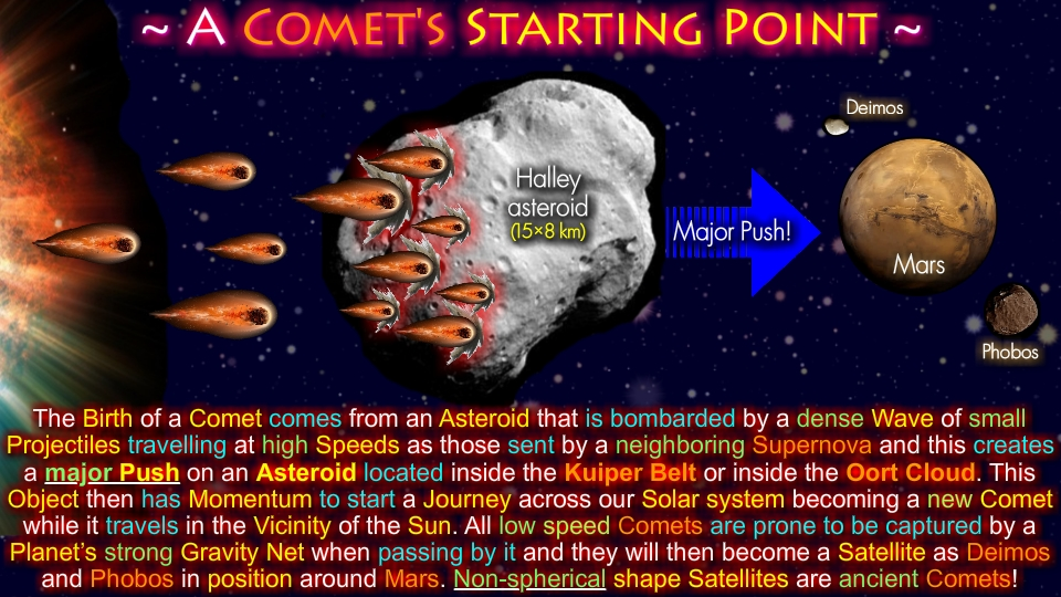 A Comet's Starting Point