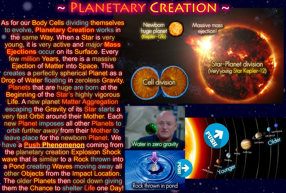 Planetary Creation